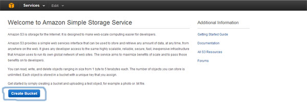 AWS WordPress Cloudfront S3 Image 1