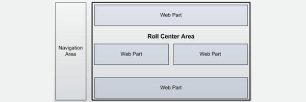 manage web parts programmatically