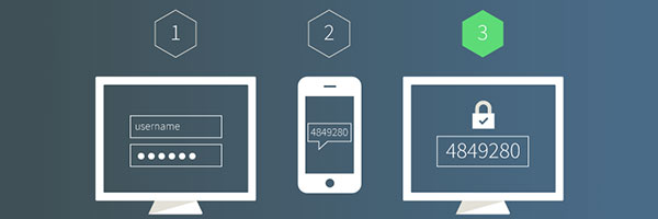An Introduction To Two-Factor Authentication