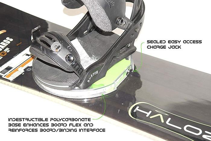 Haloz LED Snowboard Illumination System [Indestructible Polycarbonate Base]