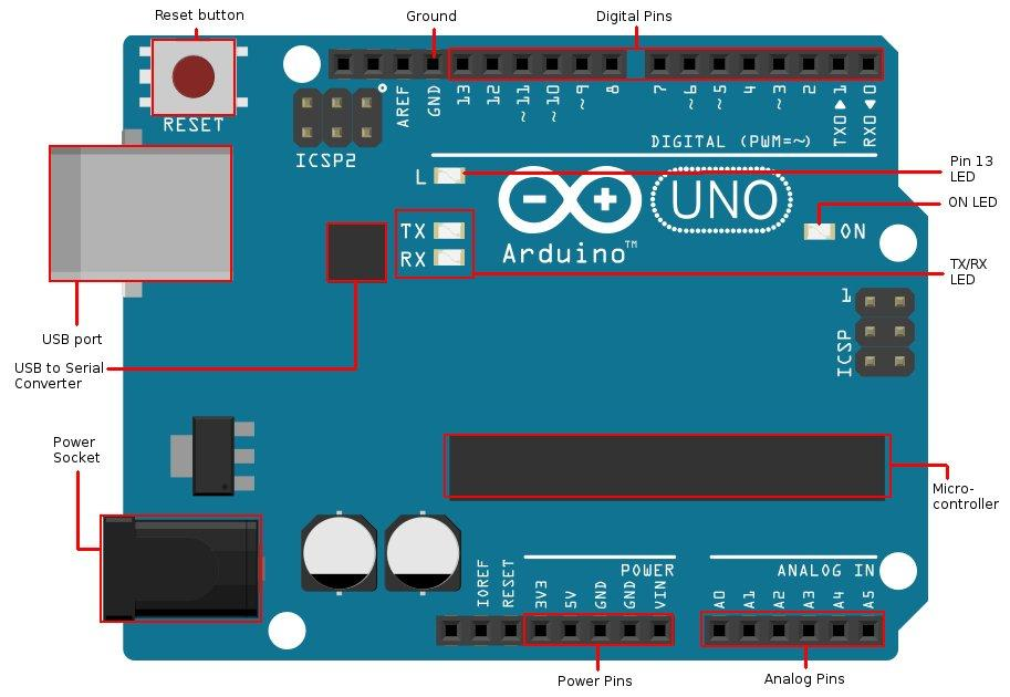 Arduino Uno Illustration