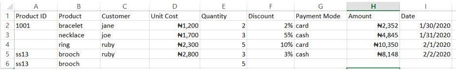 Sales Details