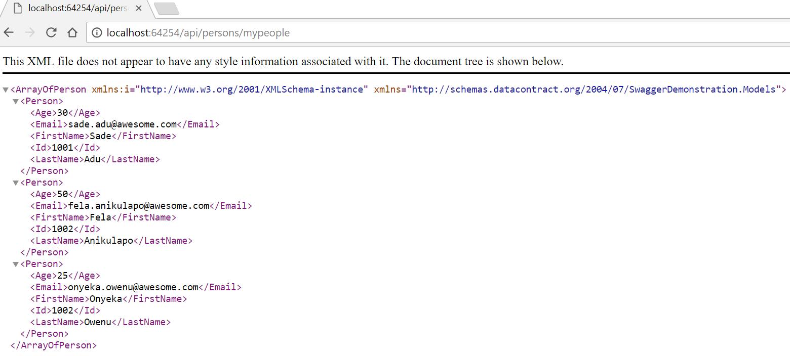GetMyPeople API